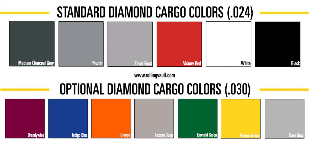 Color Chart Diamond Cargo