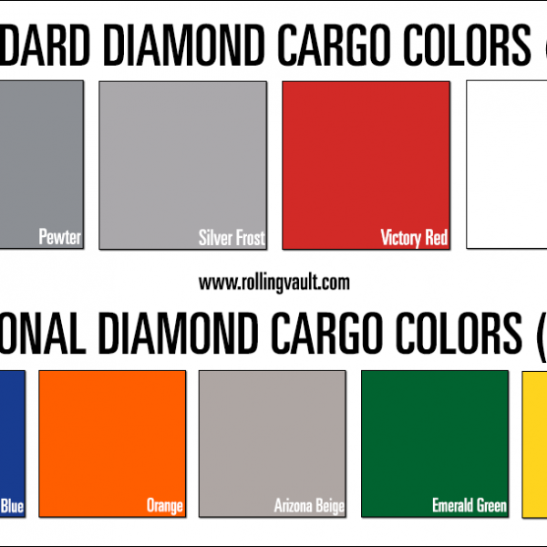 Color Chart Diamond Cargo